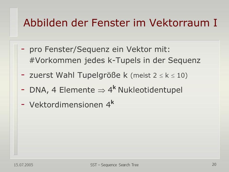 15.07.2005 SST – Sequence Search Tree 20 Abbilden der Fenster im Vektorraum I - pro Fenster/Sequenz ein Vektor mit: #Vorkommen jedes k-Tupels in der S