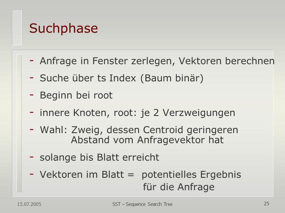 15.07.2005 SST – Sequence Search Tree 25 Suchphase - Anfrage in Fenster zerlegen, Vektoren berechnen - Suche über ts Index (Baum binär) - Beginn bei r