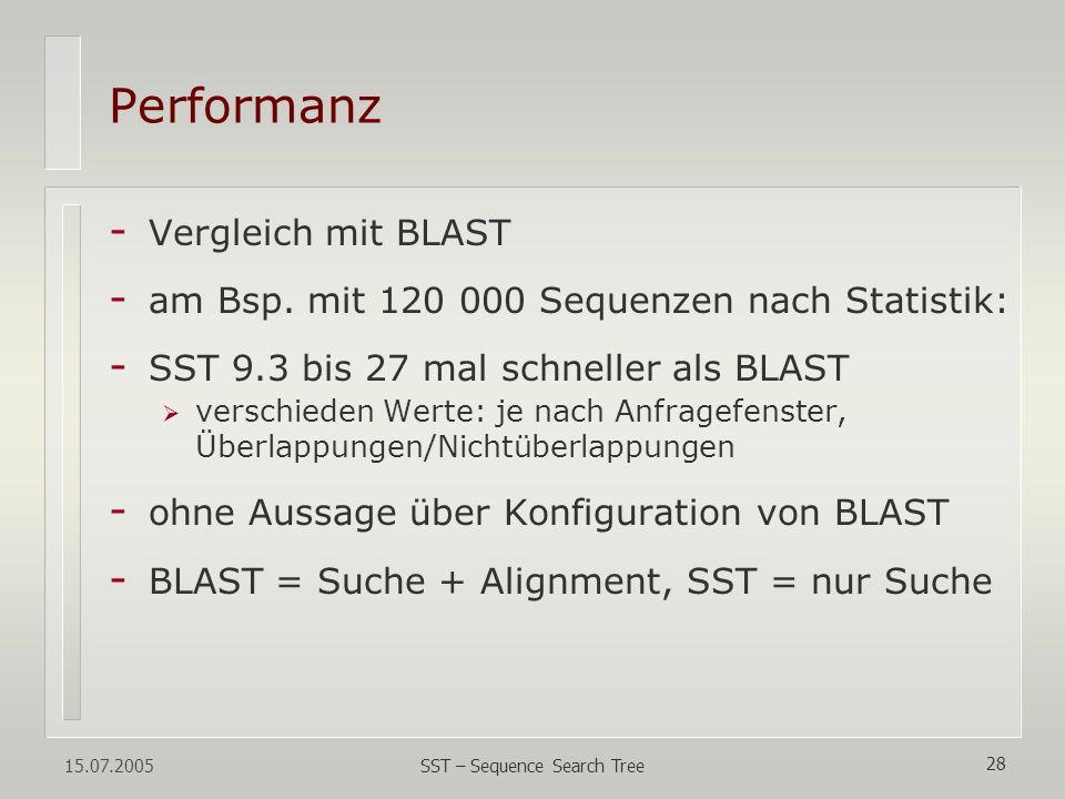 15.07.2005 SST – Sequence Search Tree 28 Performanz - Vergleich mit BLAST - am Bsp. mit 120 000 Sequenzen nach Statistik: - SST 9.3 bis 27 mal schnell