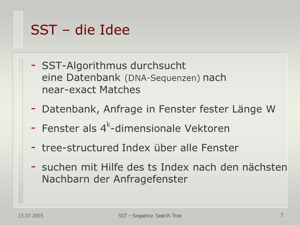 15.07.2005 SST – Sequence Search Tree 18 DB-Partionierung mit Sliding Windows - alle DB-Sequenzen in überlappende Fenster - feste Fensterlänge W typische Werte 25 W 1000 - Überlappung durch Parameter typische Werte 5 W/2 - Fensterposition Start: Ende: