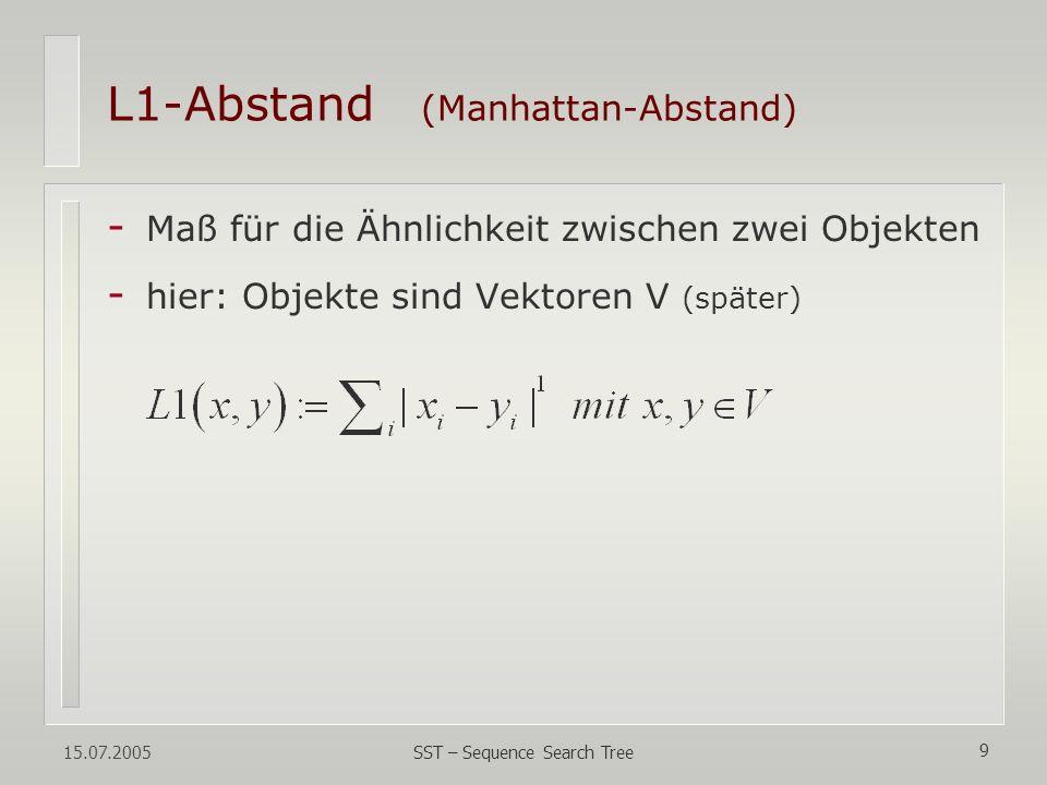 15.07.2005 SST – Sequence Search Tree 9 L1-Abstand (Manhattan-Abstand) - Maß für die Ähnlichkeit zwischen zwei Objekten - hier: Objekte sind Vektoren