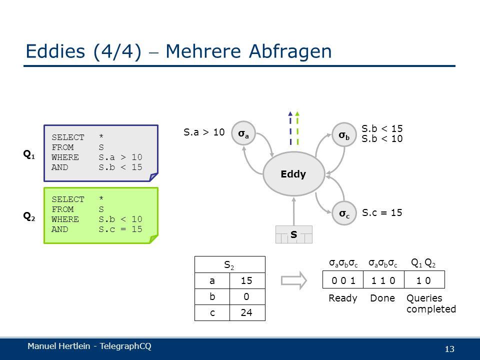 Manuel Hertlein - TelegraphCQ 13 Eddies (4/4) Mehrere Abfragen Eddy σaσa S σbσb a b 15 0 S2S2 S.b < 15 S.b < 10 S.a > 10 c24 σcσc S.c = 15 ReadyDone σ