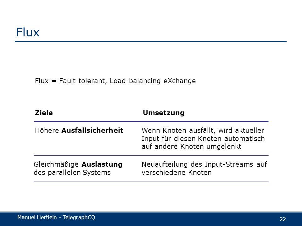 Manuel Hertlein - TelegraphCQ 22 Flux Flux = Fault-tolerant, Load-balancing eXchange ZieleUmsetzung Gleichmäßige Auslastung des parallelen Systems Neu