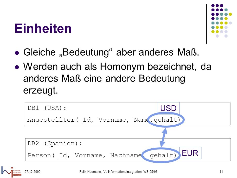 27.10.2005Felix Naumann, VL Informationsintegration, WS 05/0611 Einheiten Gleiche Bedeutung aber anderes Maß.