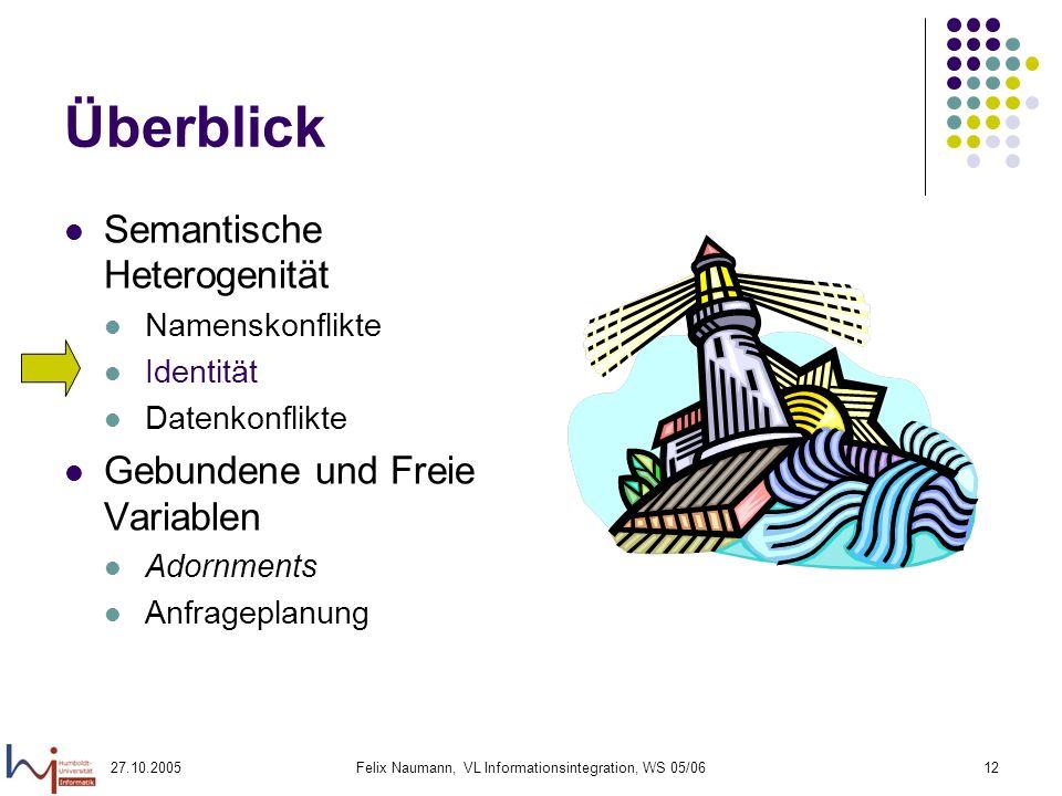 27.10.2005Felix Naumann, VL Informationsintegration, WS 05/0612 Überblick Semantische Heterogenität Namenskonflikte Identität Datenkonflikte Gebundene und Freie Variablen Adornments Anfrageplanung