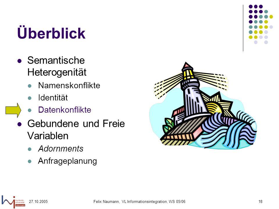 27.10.2005Felix Naumann, VL Informationsintegration, WS 05/0618 Überblick Semantische Heterogenität Namenskonflikte Identität Datenkonflikte Gebundene und Freie Variablen Adornments Anfrageplanung