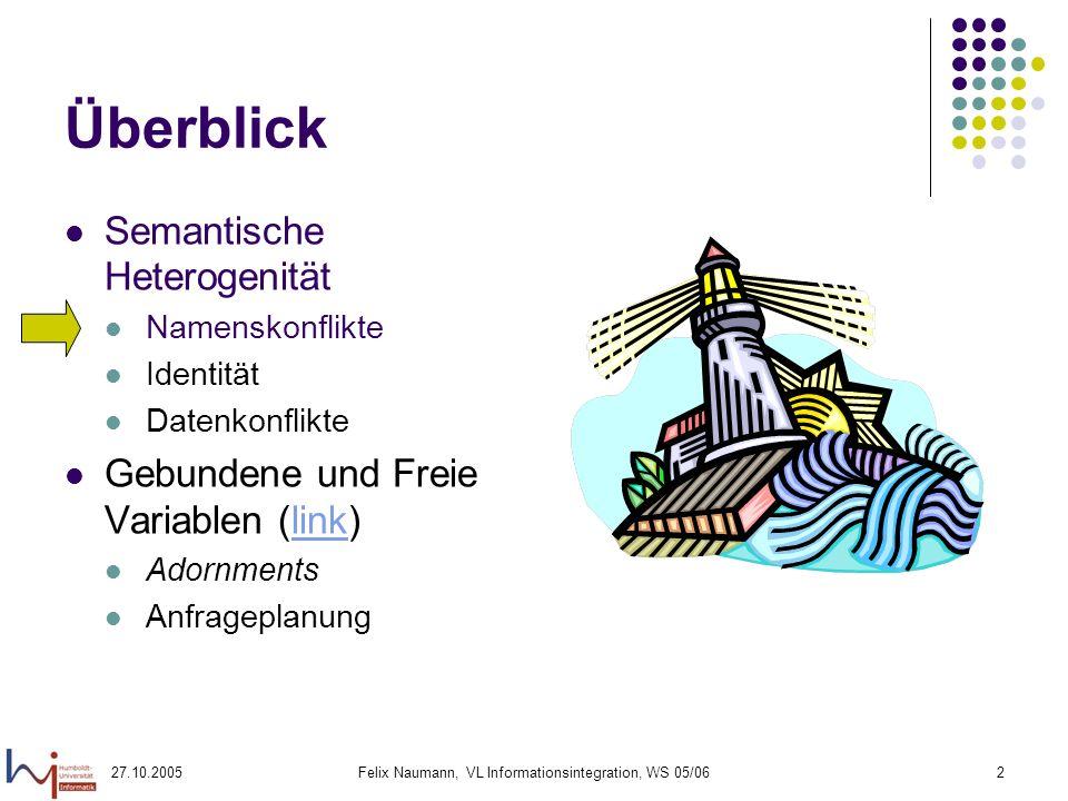 27.10.2005Felix Naumann, VL Informationsintegration, WS 05/062 Überblick Semantische Heterogenität Namenskonflikte Identität Datenkonflikte Gebundene und Freie Variablen (link)link Adornments Anfrageplanung