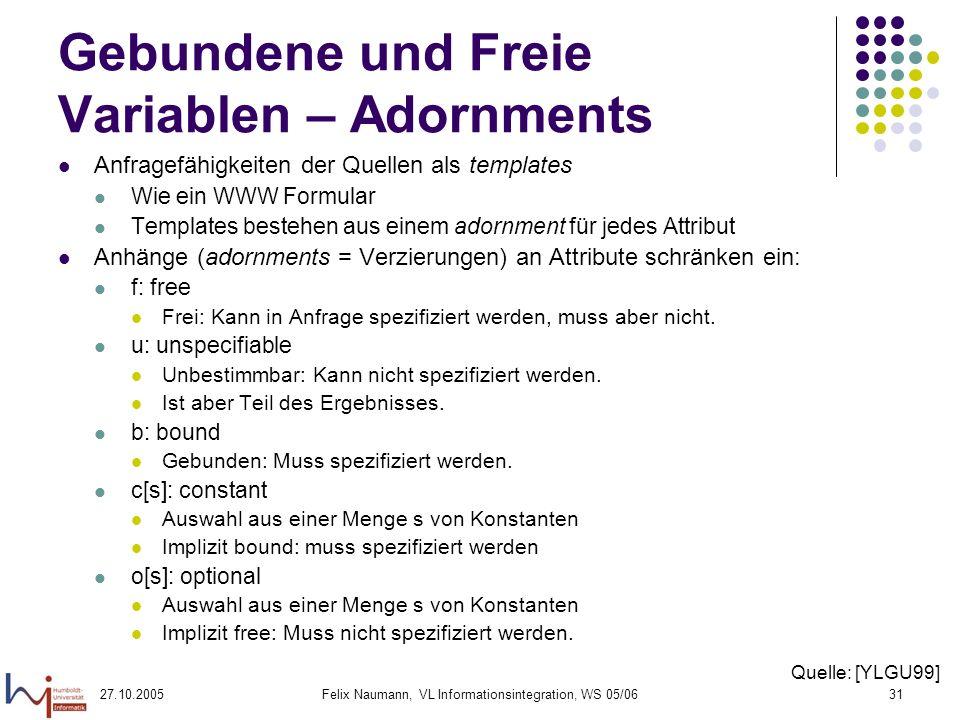 27.10.2005Felix Naumann, VL Informationsintegration, WS 05/0631 Gebundene und Freie Variablen – Adornments Anfragefähigkeiten der Quellen als templates Wie ein WWW Formular Templates bestehen aus einem adornment für jedes Attribut Anhänge (adornments = Verzierungen) an Attribute schränken ein: f: free Frei: Kann in Anfrage spezifiziert werden, muss aber nicht.