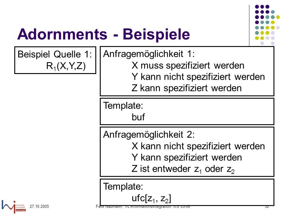 27.10.2005Felix Naumann, VL Informationsintegration, WS 05/0632 Adornments - Beispiele Beispiel Quelle 1: R 1 (X,Y,Z) Anfragemöglichkeit 1: X muss spezifiziert werden Y kann nicht spezifiziert werden Z kann spezifiziert werden Anfragemöglichkeit 2: X kann nicht spezifiziert werden Y kann spezifiziert werden Z ist entweder z 1 oder z 2 Template: buf Template: ufc[z 1, z 2 ]