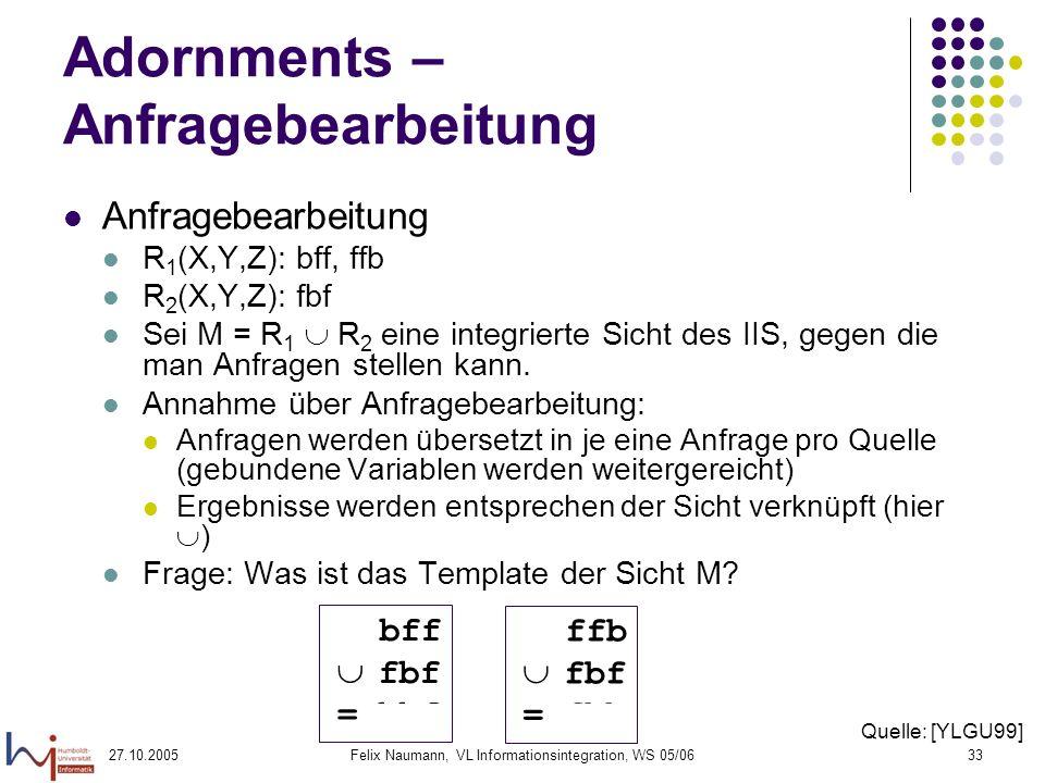 27.10.2005Felix Naumann, VL Informationsintegration, WS 05/0633 Adornments – Anfragebearbeitung Anfragebearbeitung R 1 (X,Y,Z): bff, ffb R 2 (X,Y,Z): fbf Sei M = R 1 R 2 eine integrierte Sicht des IIS, gegen die man Anfragen stellen kann.