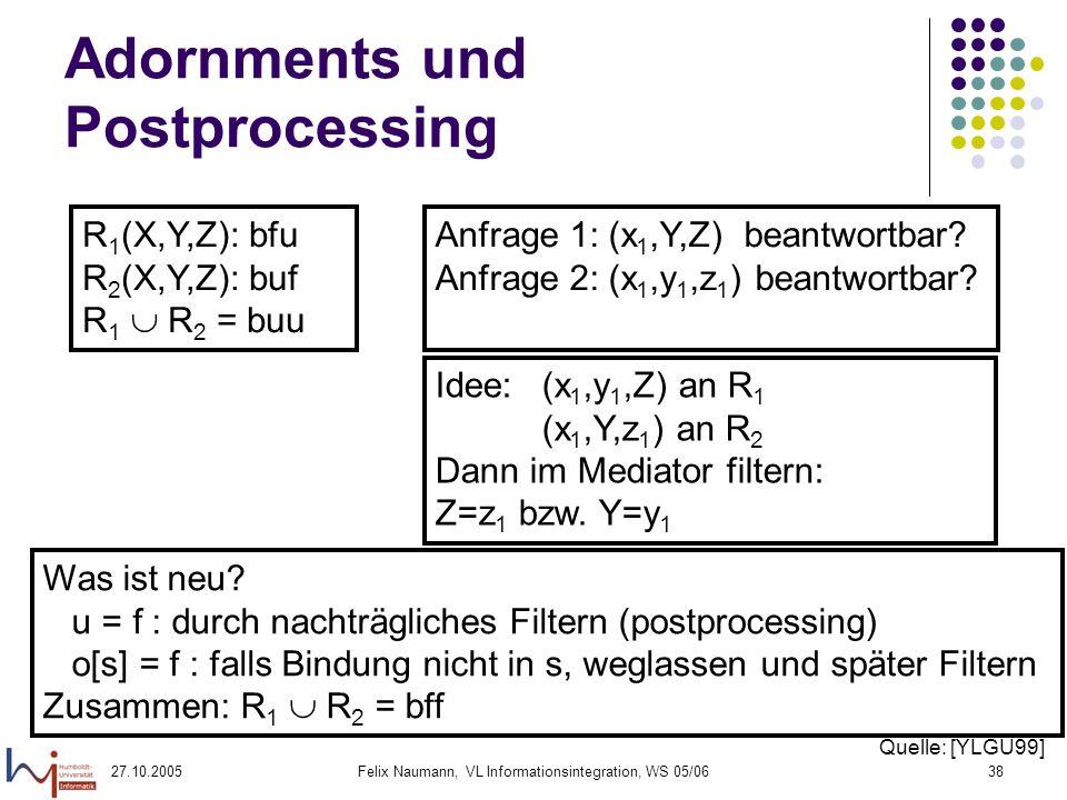27.10.2005Felix Naumann, VL Informationsintegration, WS 05/0638 Adornments und Postprocessing R 1 (X,Y,Z): bfu R 2 (X,Y,Z): buf R 1 R 2 = buu Anfrage 1: (x 1,Y,Z) beantwortbar.