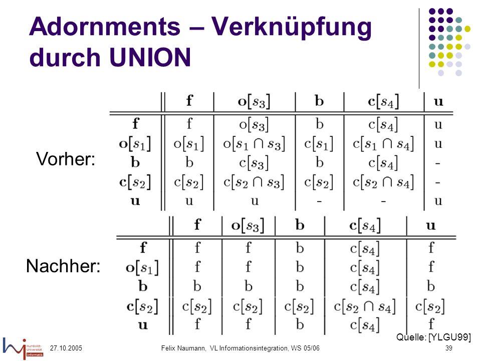 27.10.2005Felix Naumann, VL Informationsintegration, WS 05/0639 Adornments – Verknüpfung durch UNION Quelle: [YLGU99] Vorher: Nachher: