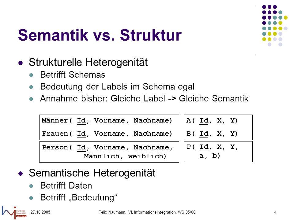 27.10.2005Felix Naumann, VL Informationsintegration, WS 05/064 Semantik vs.