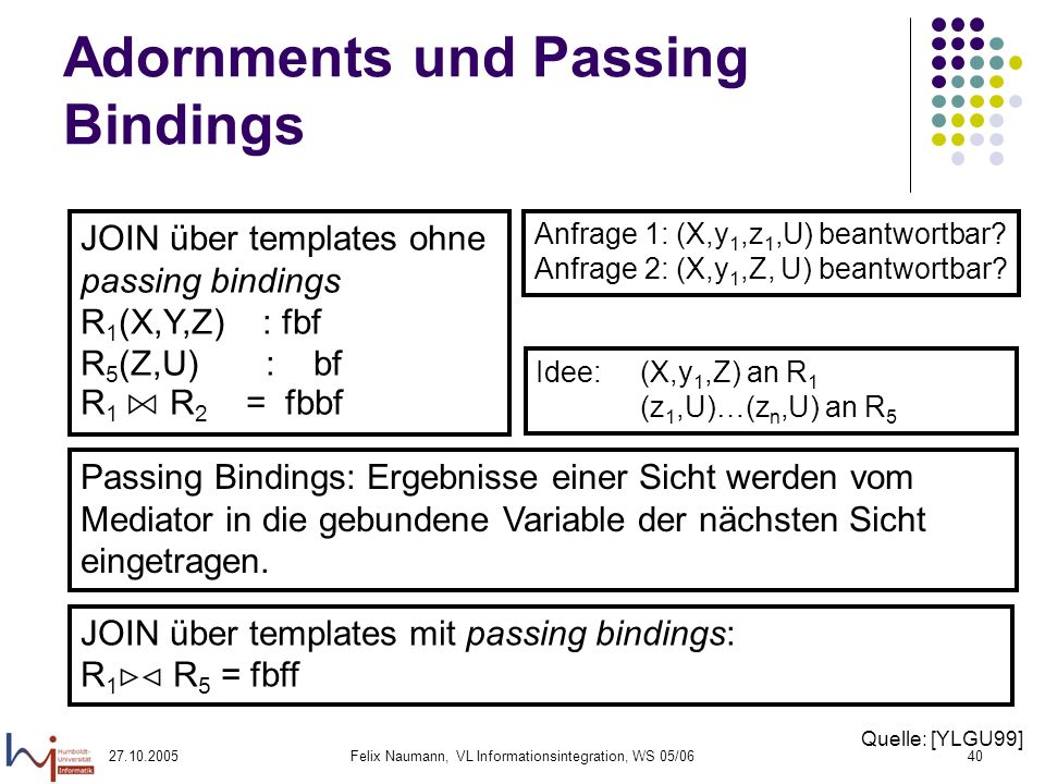 27.10.2005Felix Naumann, VL Informationsintegration, WS 05/0640 Adornments und Passing Bindings JOIN über templates ohne passing bindings R 1 (X,Y,Z) : fbf R 5 (Z,U) : bf R 1 R 2 = fbbf Passing Bindings: Ergebnisse einer Sicht werden vom Mediator in die gebundene Variable der nächsten Sicht eingetragen.
