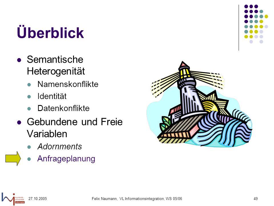 27.10.2005Felix Naumann, VL Informationsintegration, WS 05/0649 Überblick Semantische Heterogenität Namenskonflikte Identität Datenkonflikte Gebundene und Freie Variablen Adornments Anfrageplanung