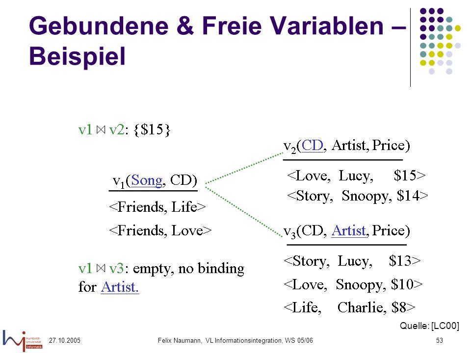 27.10.2005Felix Naumann, VL Informationsintegration, WS 05/0653 Gebundene & Freie Variablen – Beispiel Quelle: [LC00]