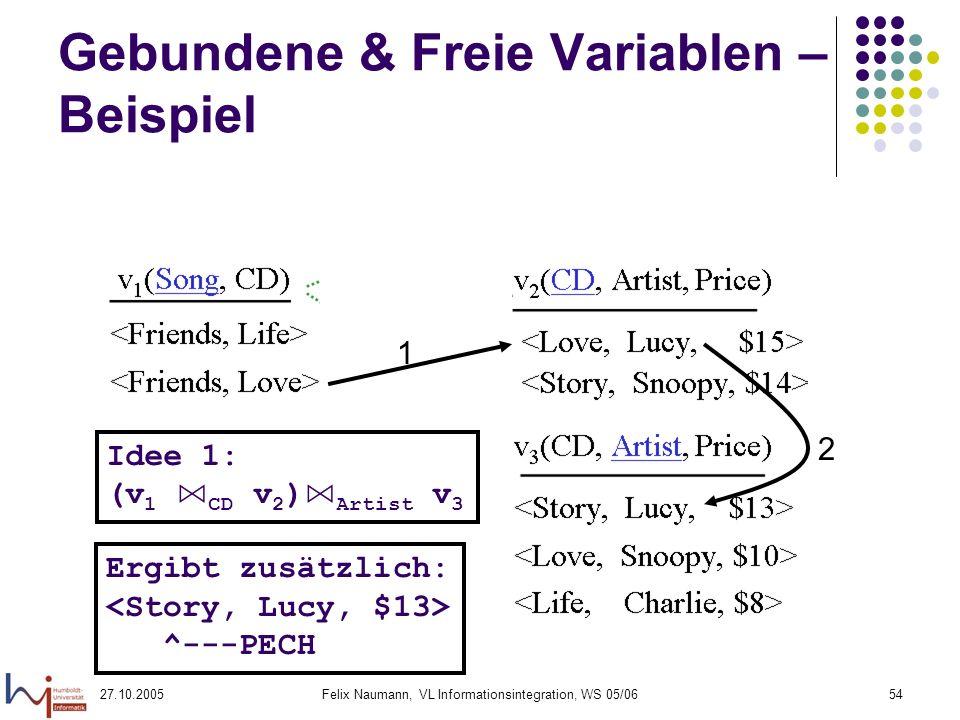27.10.2005Felix Naumann, VL Informationsintegration, WS 05/0654 Gebundene & Freie Variablen – Beispiel Idee 1: (v 1 CD v 2 ) Artist v 3 Ergibt zusätzlich: ^---PECH 1 2