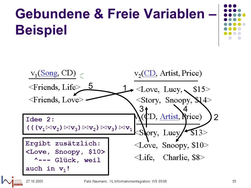 27.10.2005Felix Naumann, VL Informationsintegration, WS 05/0655 Gebundene & Freie Variablen – Beispiel Idee 2: (((v 1 v 2 ) v 3 ) v 2 ) v 3 ) v 1 Ergibt zusätzlich: ^--- Glück, weil auch in v 1 .