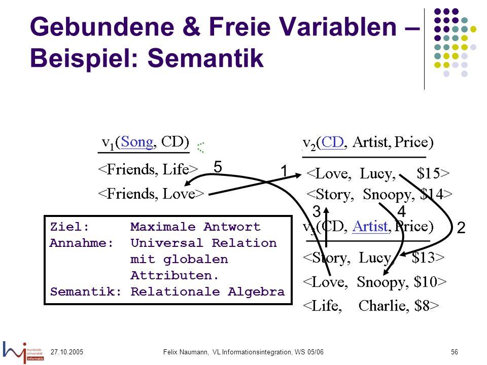 27.10.2005Felix Naumann, VL Informationsintegration, WS 05/0656 Gebundene & Freie Variablen – Beispiel: Semantik 1 2 34 5 Ziel: Maximale Antwort Annahme: Universal Relation mit globalen Attributen.