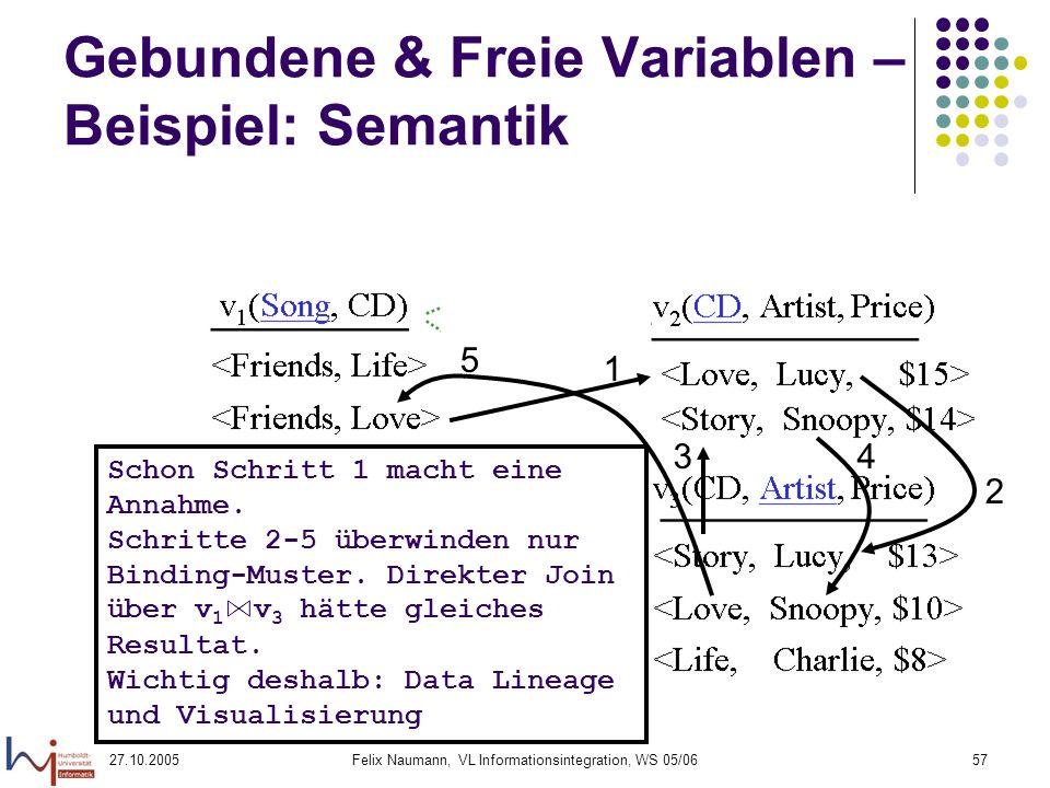 27.10.2005Felix Naumann, VL Informationsintegration, WS 05/0657 Gebundene & Freie Variablen – Beispiel: Semantik 1 2 34 5 Schon Schritt 1 macht eine Annahme.