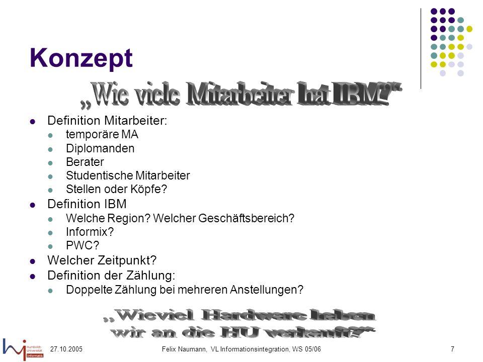 27.10.2005Felix Naumann, VL Informationsintegration, WS 05/067 Konzept Definition Mitarbeiter: temporäre MA Diplomanden Berater Studentische Mitarbeiter Stellen oder Köpfe.