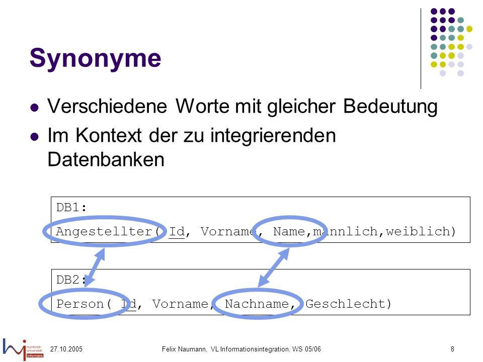 27.10.2005Felix Naumann, VL Informationsintegration, WS 05/068 Synonyme Verschiedene Worte mit gleicher Bedeutung Im Kontext der zu integrierenden Datenbanken DB2: Person( Id, Vorname, Nachname, Geschlecht) DB1: Angestellter( Id, Vorname, Name,männlich,weiblich)