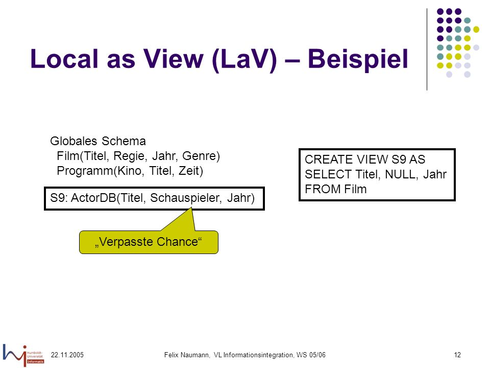 22.11.2005Felix Naumann, VL Informationsintegration, WS 05/0612 Local as View (LaV) – Beispiel Globales Schema Film(Titel, Regie, Jahr, Genre) Program