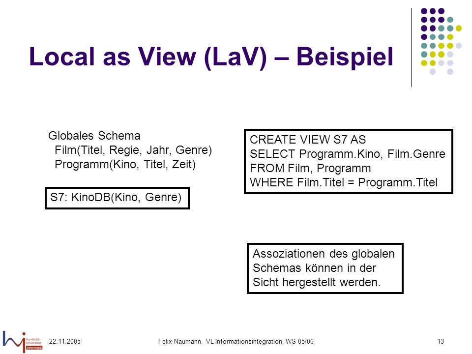 22.11.2005Felix Naumann, VL Informationsintegration, WS 05/0613 Local as View (LaV) – Beispiel Globales Schema Film(Titel, Regie, Jahr, Genre) Program