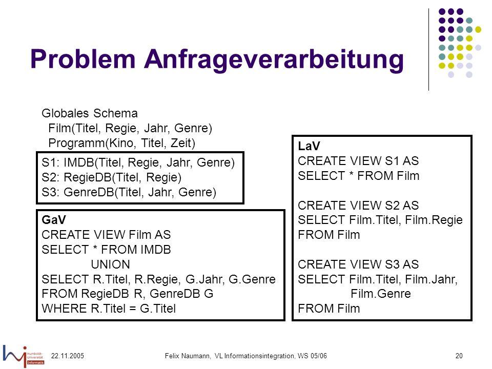 22.11.2005Felix Naumann, VL Informationsintegration, WS 05/0620 Problem Anfrageverarbeitung Globales Schema Film(Titel, Regie, Jahr, Genre) Programm(K