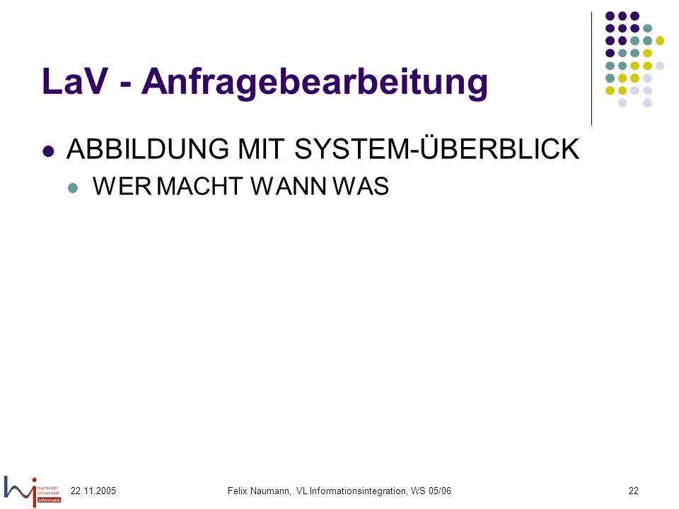 22.11.2005Felix Naumann, VL Informationsintegration, WS 05/0622 LaV - Anfragebearbeitung ABBILDUNG MIT SYSTEM-ÜBERBLICK WER MACHT WANN WAS