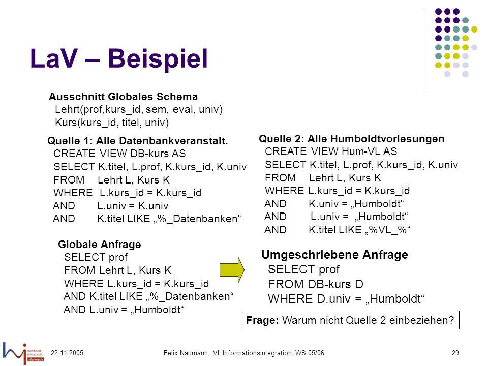 22.11.2005Felix Naumann, VL Informationsintegration, WS 05/0629 LaV – Beispiel Ausschnitt Globales Schema Lehrt(prof,kurs_id, sem, eval, univ) Kurs(ku