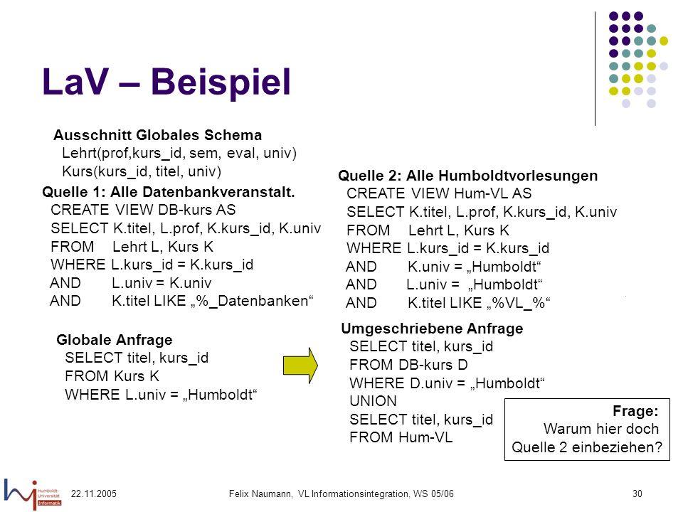 22.11.2005Felix Naumann, VL Informationsintegration, WS 05/0630 LaV – Beispiel Ausschnitt Globales Schema Lehrt(prof,kurs_id, sem, eval, univ) Kurs(ku