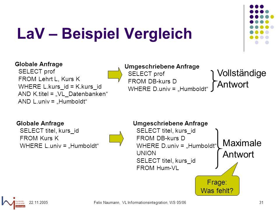 22.11.2005Felix Naumann, VL Informationsintegration, WS 05/0631 LaV – Beispiel Vergleich Globale Anfrage SELECT titel, kurs_id FROM Kurs K WHERE L.uni
