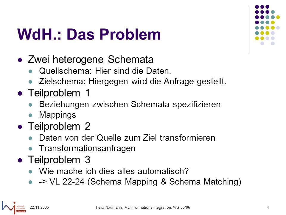 22.11.2005Felix Naumann, VL Informationsintegration, WS 05/064 WdH.: Das Problem Zwei heterogene Schemata Quellschema: Hier sind die Daten. Zielschema