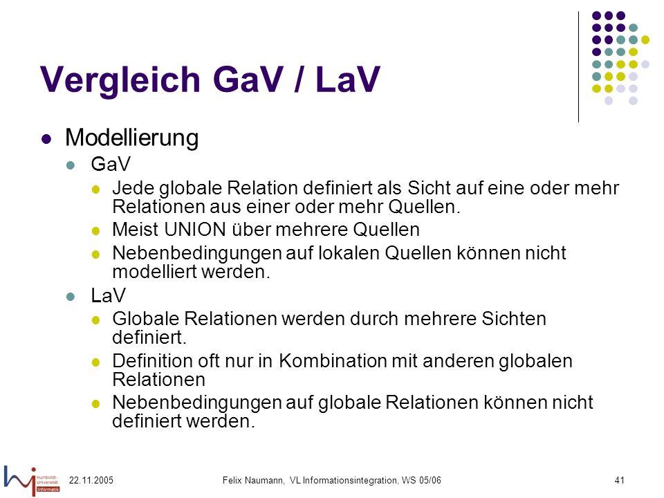 22.11.2005Felix Naumann, VL Informationsintegration, WS 05/0641 Vergleich GaV / LaV Modellierung GaV Jede globale Relation definiert als Sicht auf ein