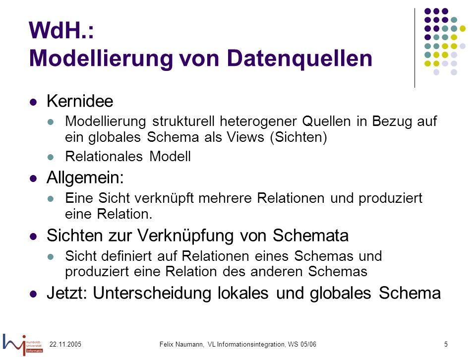 22.11.2005Felix Naumann, VL Informationsintegration, WS 05/065 WdH.: Modellierung von Datenquellen Kernidee Modellierung strukturell heterogener Quell