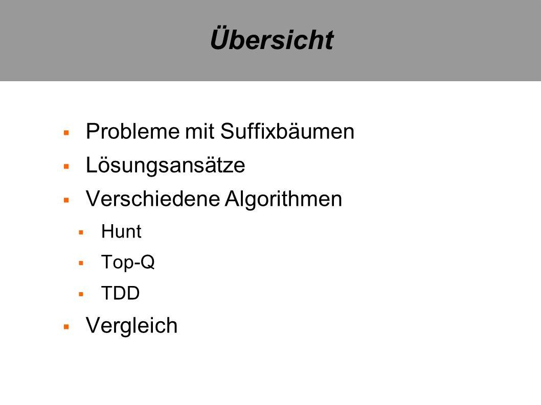 Übersicht Probleme mit Suffixbäumen Lösungsansätze Verschiedene Algorithmen Hunt Top-Q TDD Vergleich