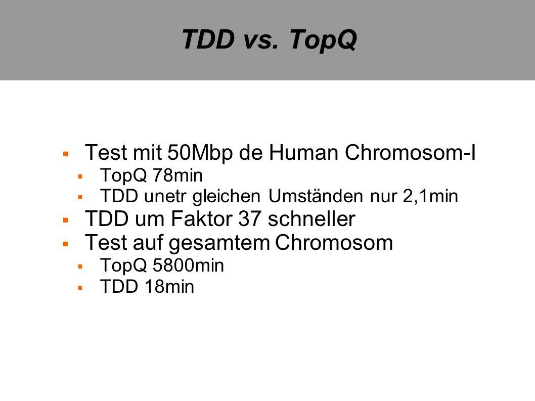 TDD vs. TopQ Test mit 50Mbp de Human Chromosom-I TopQ 78min TDD unetr gleichen Umständen nur 2,1min TDD um Faktor 37 schneller Test auf gesamtem Chrom