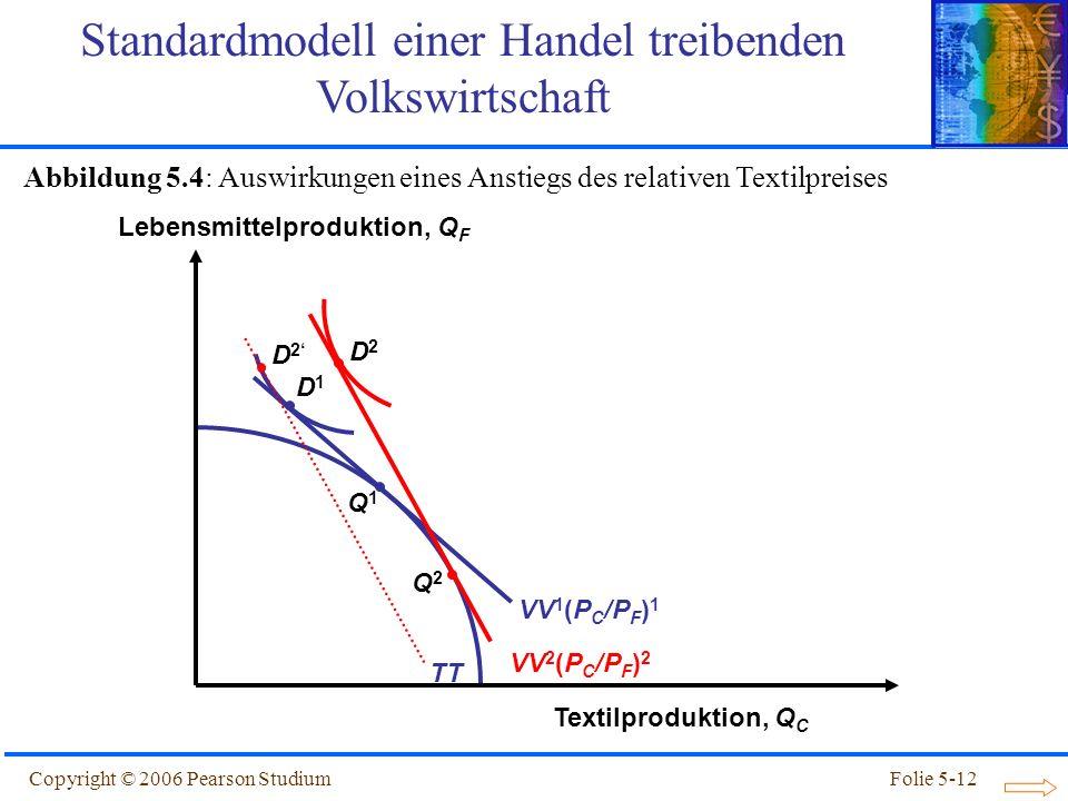 Copyright © 2006 Pearson StudiumFolie 5-12 TT Q1Q1 VV 1 (P C /P F ) 1 Q2Q2 VV 2 (P C /P F ) 2 D2D2 D1D1 Standardmodell einer Handel treibenden Volkswi