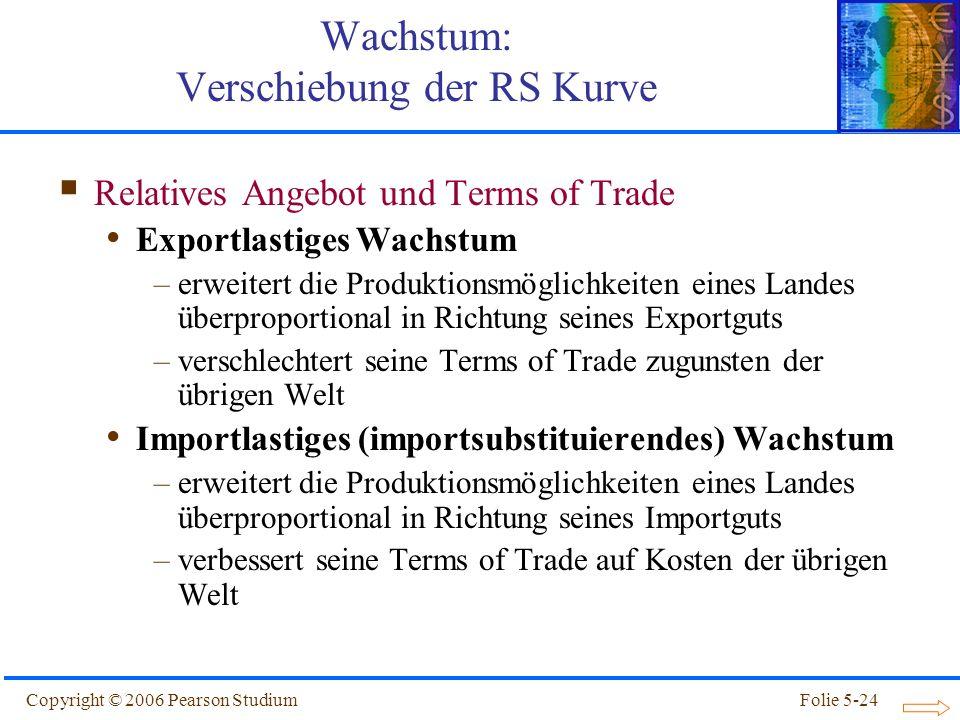 Copyright © 2006 Pearson StudiumFolie 5-24 Relatives Angebot und Terms of Trade Exportlastiges Wachstum –erweitert die Produktionsmöglichkeiten eines