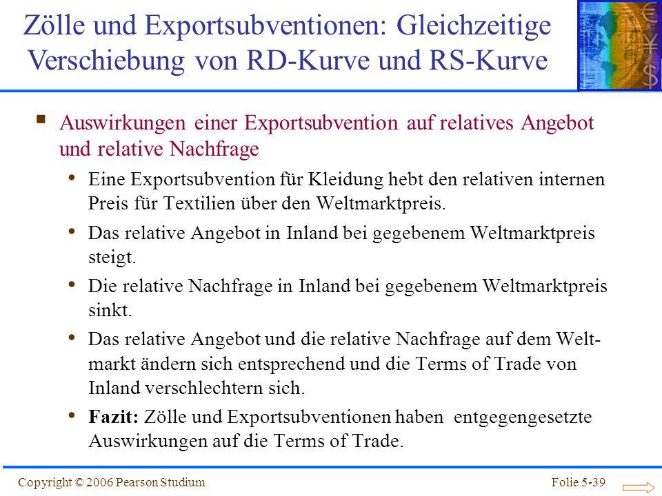 Copyright © 2006 Pearson StudiumFolie 5-39 Auswirkungen einer Exportsubvention auf relatives Angebot und relative Nachfrage Eine Exportsubvention für