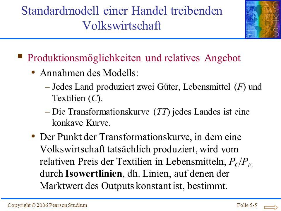 Copyright © 2006 Pearson StudiumFolie 5-5 Standardmodell einer Handel treibenden Volkswirtschaft Produktionsmöglichkeiten und relatives Angebot Annahm