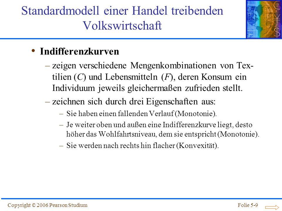 Copyright © 2006 Pearson StudiumFolie 5-10 Q = D TT Standardmodell einer Handel treibenden Volkswirtschaft Textilproduktion, Q C Lebensmittelproduktion, Q F Indifferenzkurven Abbildung 5.2a: Produktion und Konsum im Standardmodell