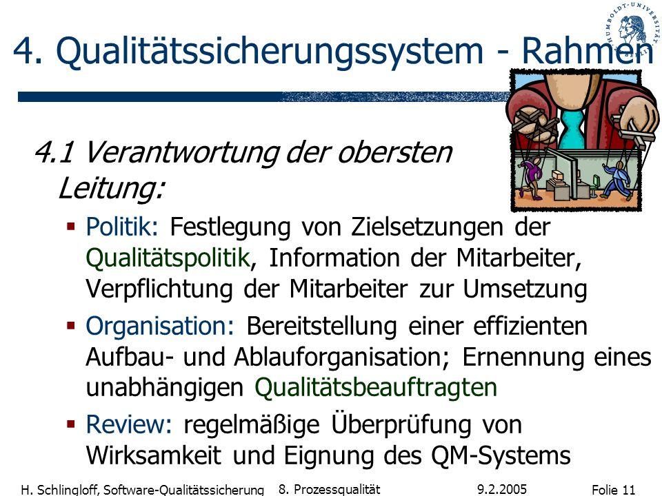 Folie 11 H. Schlingloff, Software-Qualitätssicherung 9.2.2005 8. Prozessqualität 4. Qualitätssicherungssystem - Rahmen 4.1 Verantwortung der obersten
