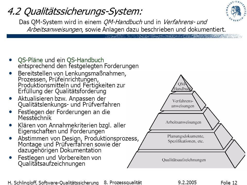 Folie 12 H. Schlingloff, Software-Qualitätssicherung 9.2.2005 8. Prozessqualität 4.2 Qualitätssicherungs-System: Das QM-System wird in einem QM-Handbu