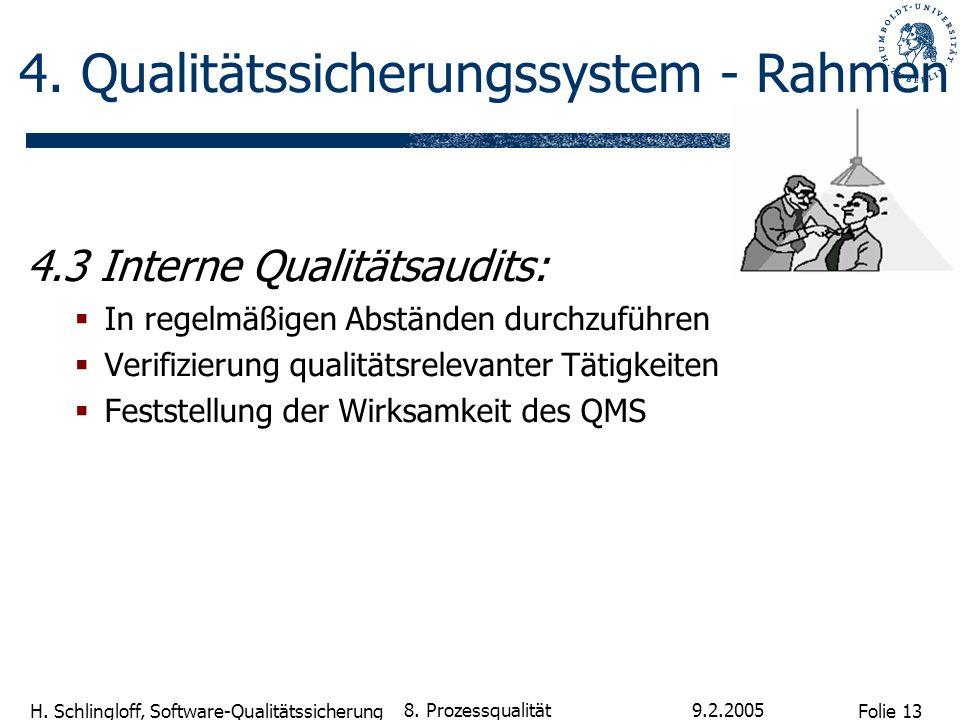 Folie 13 H. Schlingloff, Software-Qualitätssicherung 9.2.2005 8. Prozessqualität 4. Qualitätssicherungssystem - Rahmen 4.3 Interne Qualitätsaudits: In