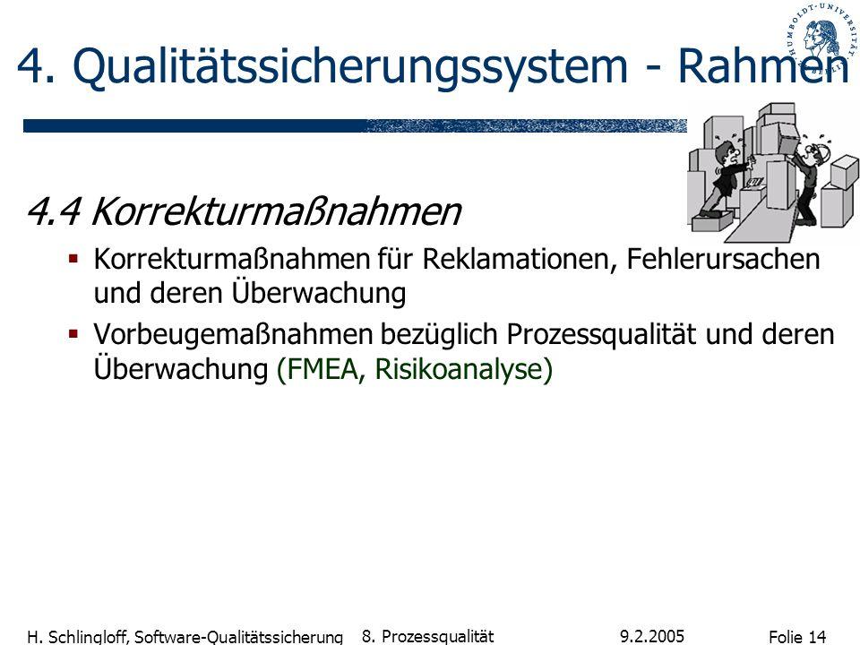Folie 14 H. Schlingloff, Software-Qualitätssicherung 9.2.2005 8. Prozessqualität 4. Qualitätssicherungssystem - Rahmen 4.4 Korrekturmaßnahmen Korrektu