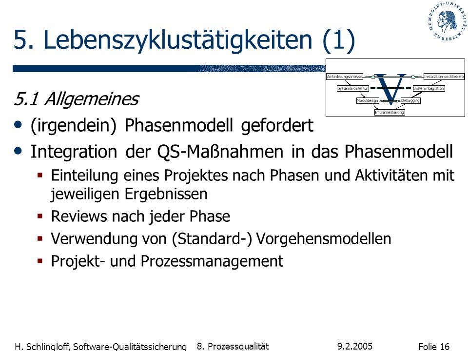 Folie 16 H. Schlingloff, Software-Qualitätssicherung 9.2.2005 8. Prozessqualität 5. Lebenszyklustätigkeiten (1) 5.1 Allgemeines (irgendein) Phasenmode