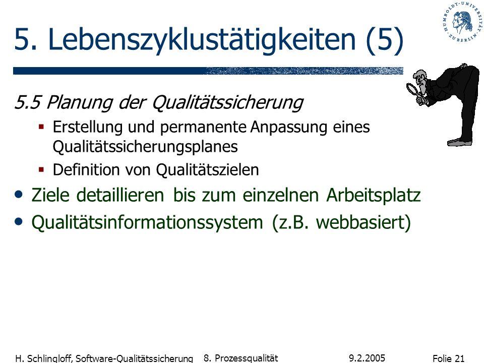 Folie 21 H. Schlingloff, Software-Qualitätssicherung 9.2.2005 8. Prozessqualität 5. Lebenszyklustätigkeiten (5) 5.5 Planung der Qualitätssicherung Ers