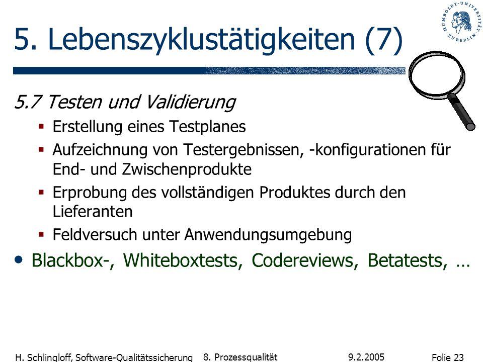 Folie 23 H. Schlingloff, Software-Qualitätssicherung 9.2.2005 8. Prozessqualität 5. Lebenszyklustätigkeiten (7) 5.7 Testen und Validierung Erstellung